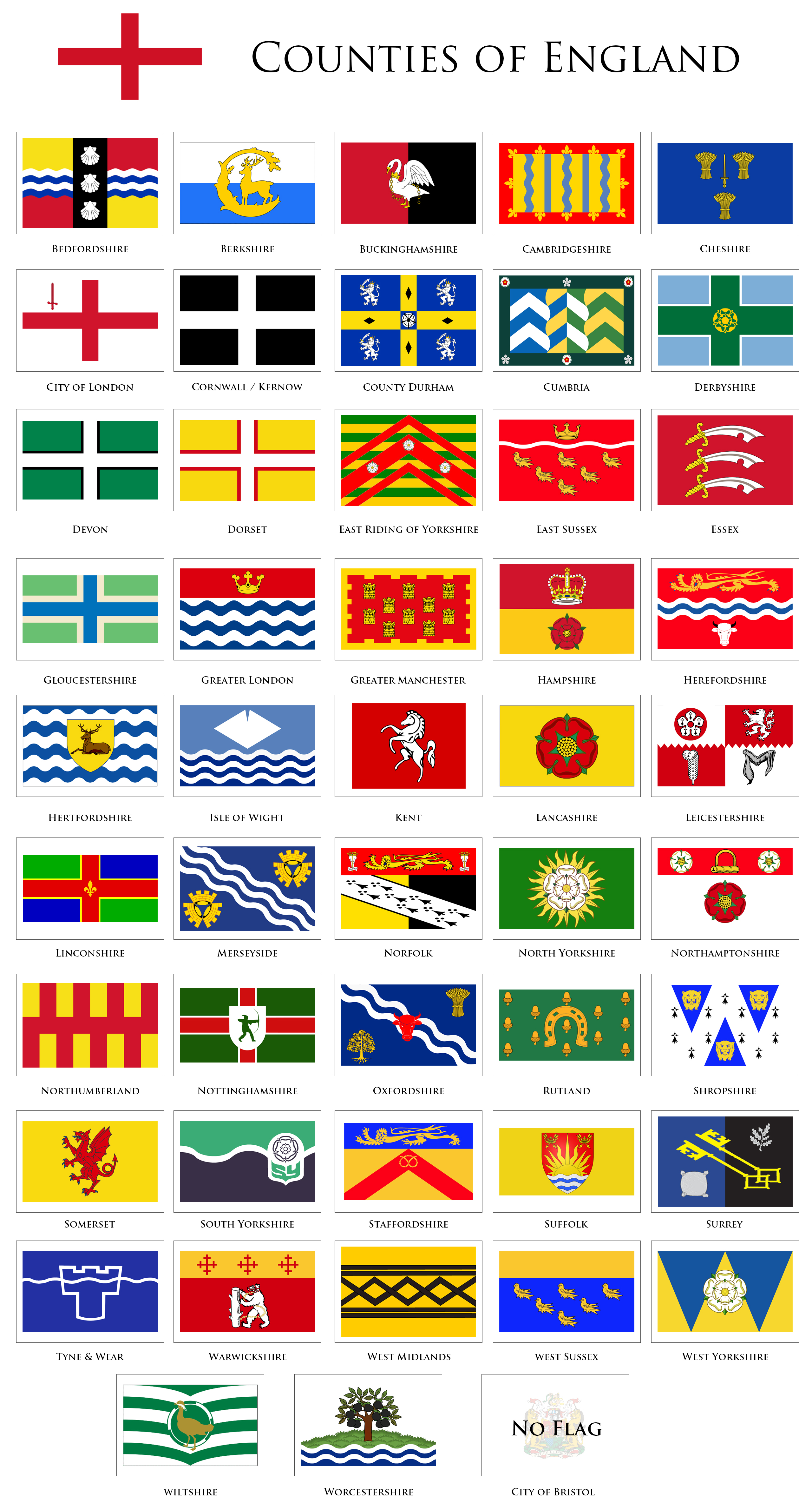 ResourcesAll Of The County Flags England