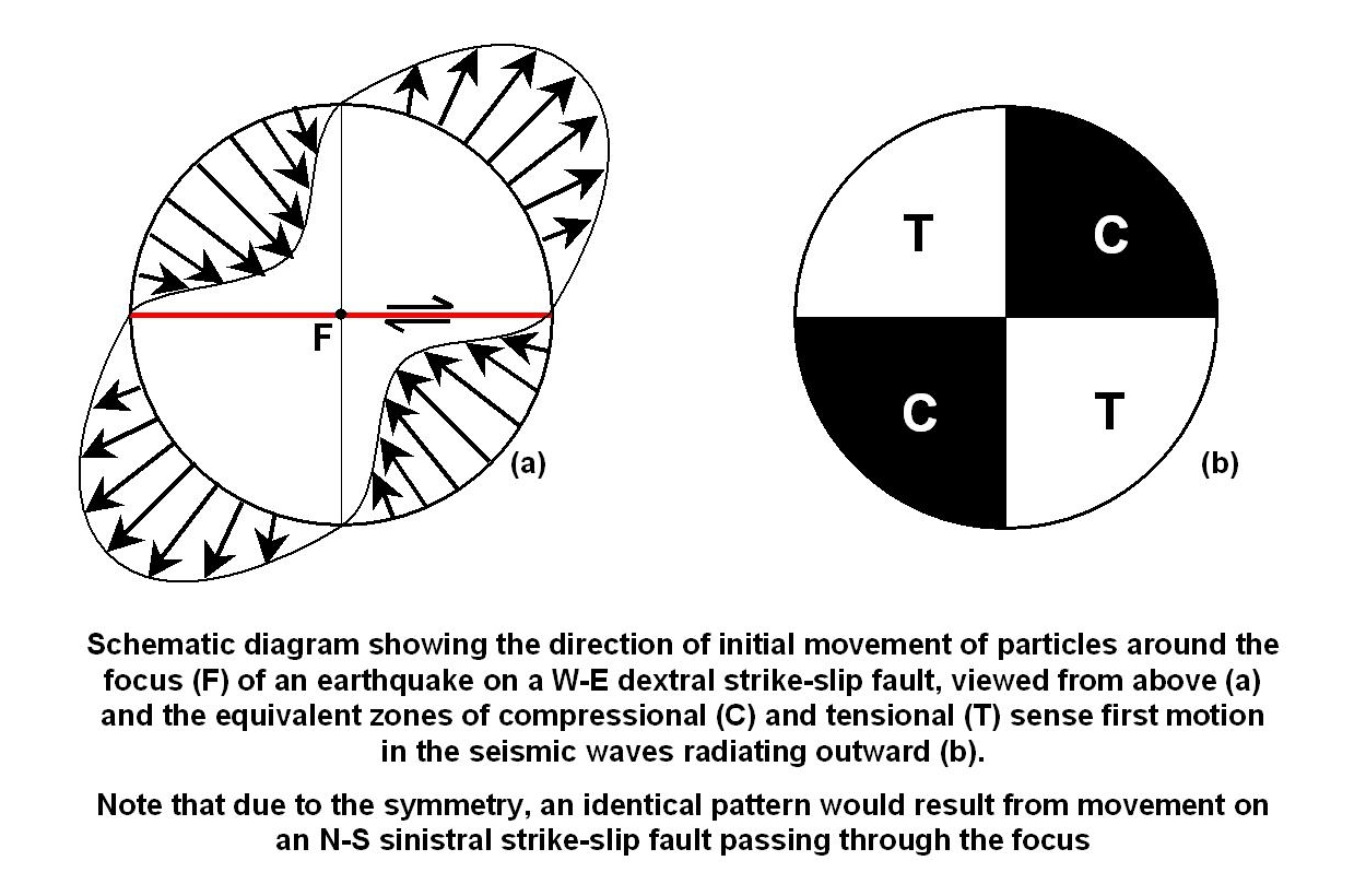 focal mechanism - wikipedia oblique slip beach ball diagram turtle beach headphone wiring diagram
