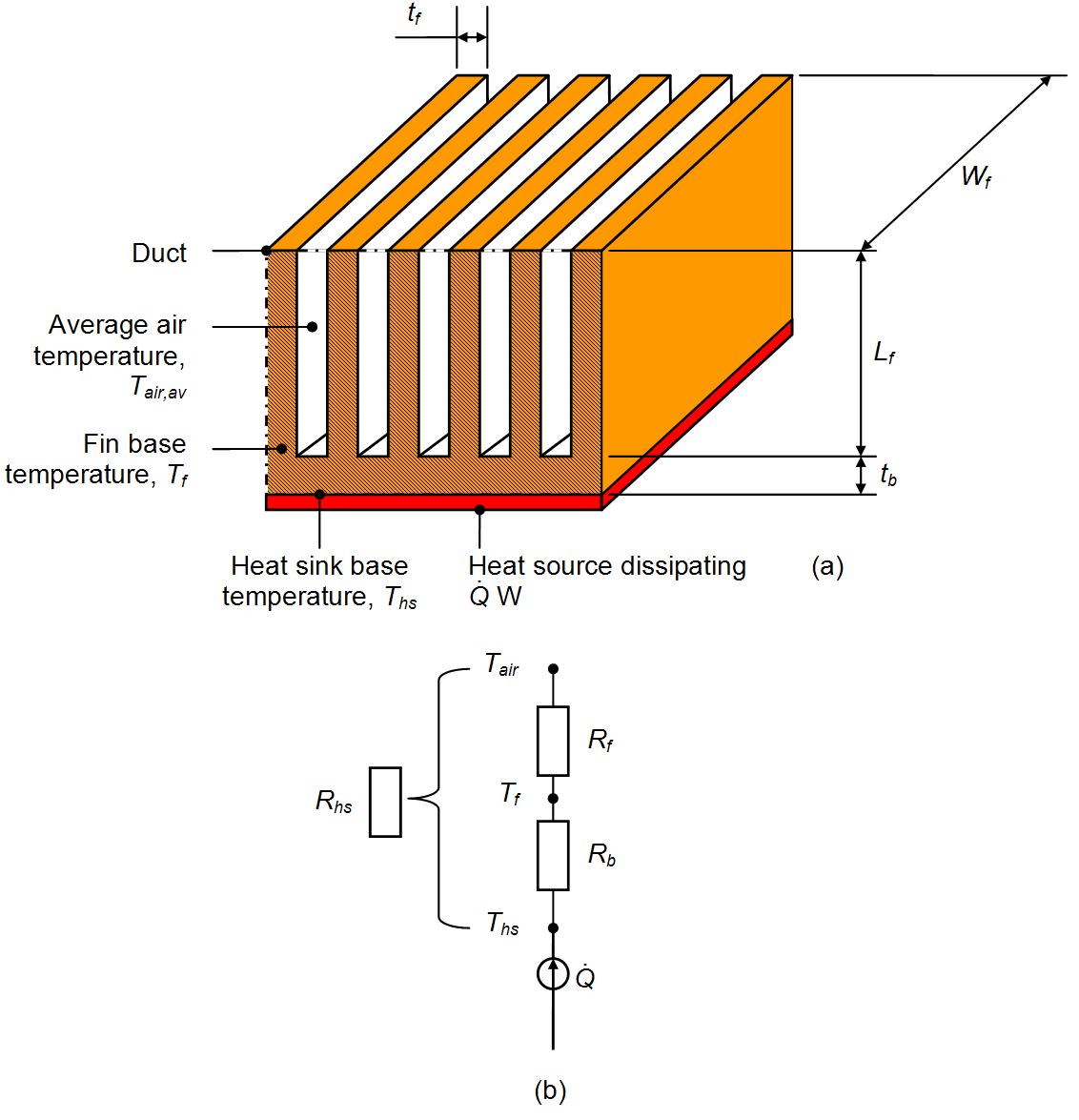 File Heat Sink Thermal Resistances Png Wikimedia Commons