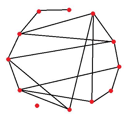 File:Random graph gephi.png