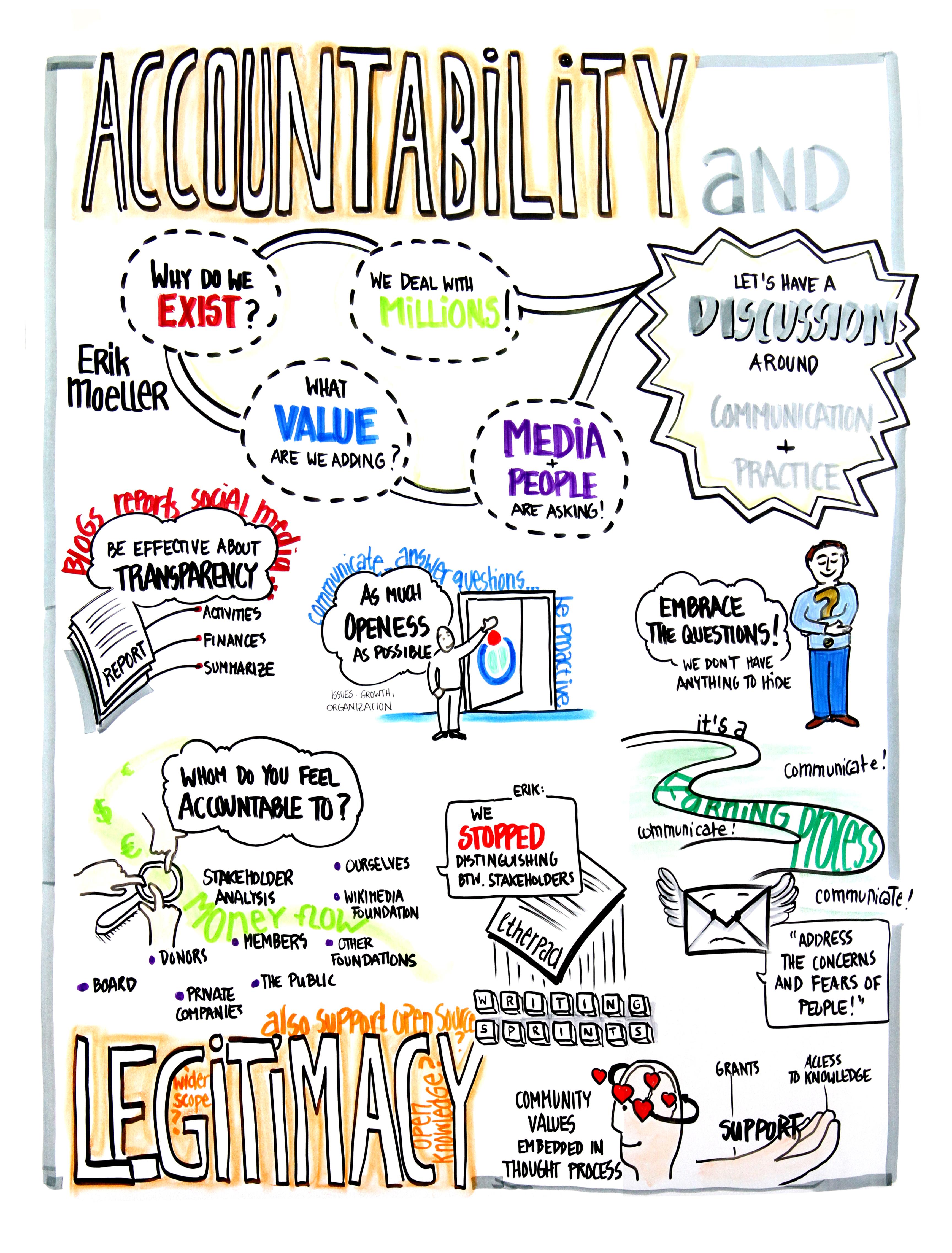 file accountability and legitimacy jpg wikimedia commons
