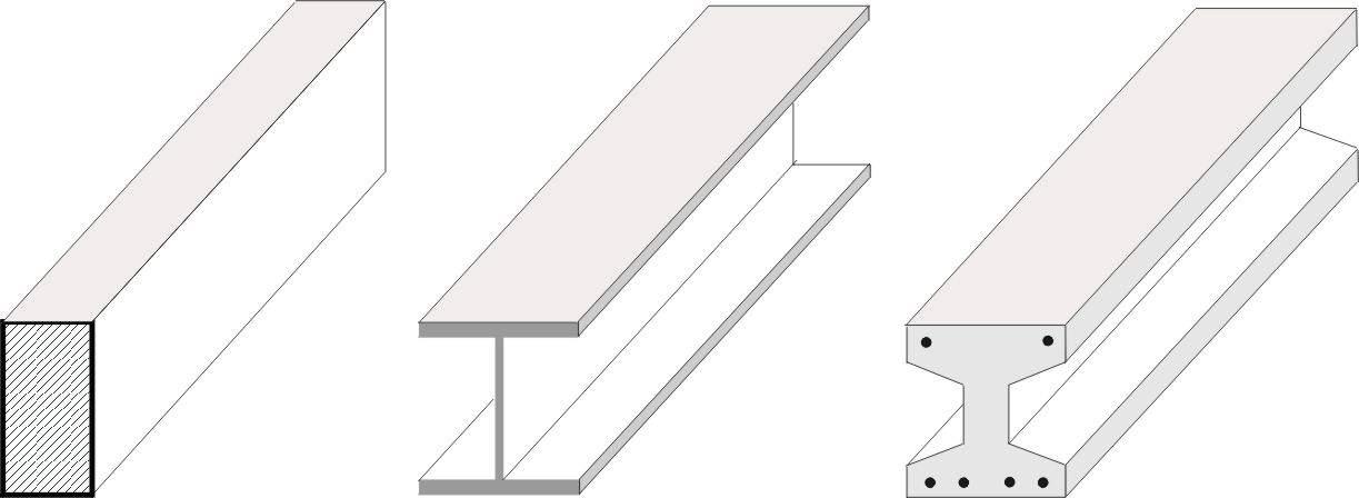 Balken wiktionary for Balken statik