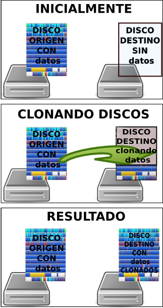 Clonezilla-disk-to-disk.png
