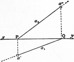 EB1911 - Geometry Fig. 41.jpg