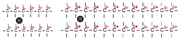 Organische Chemie für Schüler/ Eigenschaften und Reaktionen von ...
