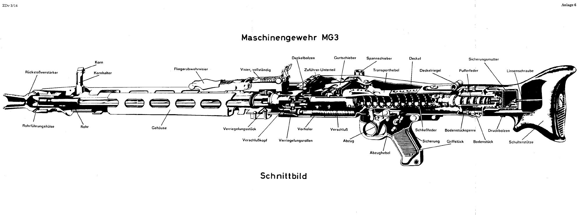 IMAGE(http://upload.wikimedia.org/wikipedia/commons/a/ad/Schnittbild.MG3.jpg)