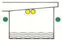 Verkeerstekens Binnenvaartpolitiereglement - G.4.2 (65645).png