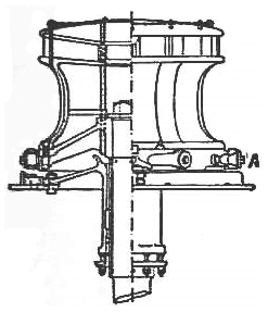EB1911 Capstan Fig. 3.—Napier Brother's capstan.jpg