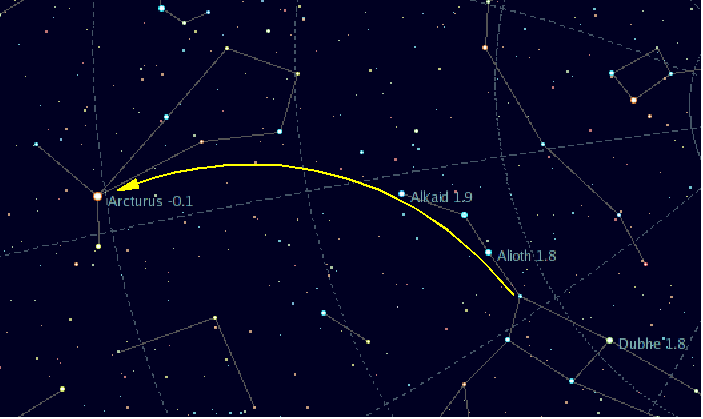http://upload.wikimedia.org/wikipedia/commons/a/ae/Finding_arcturus.png