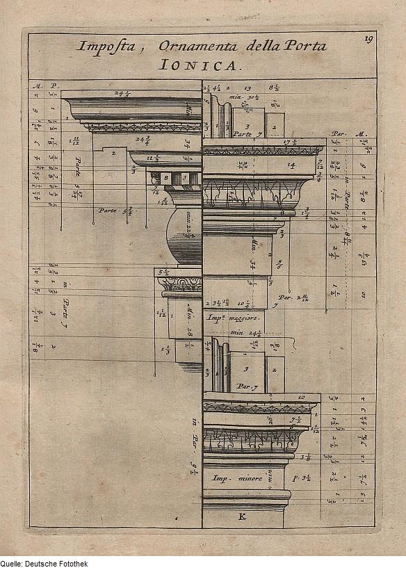 Fries Architektur file fotothek df tg 0004920 architektur architrav fries
