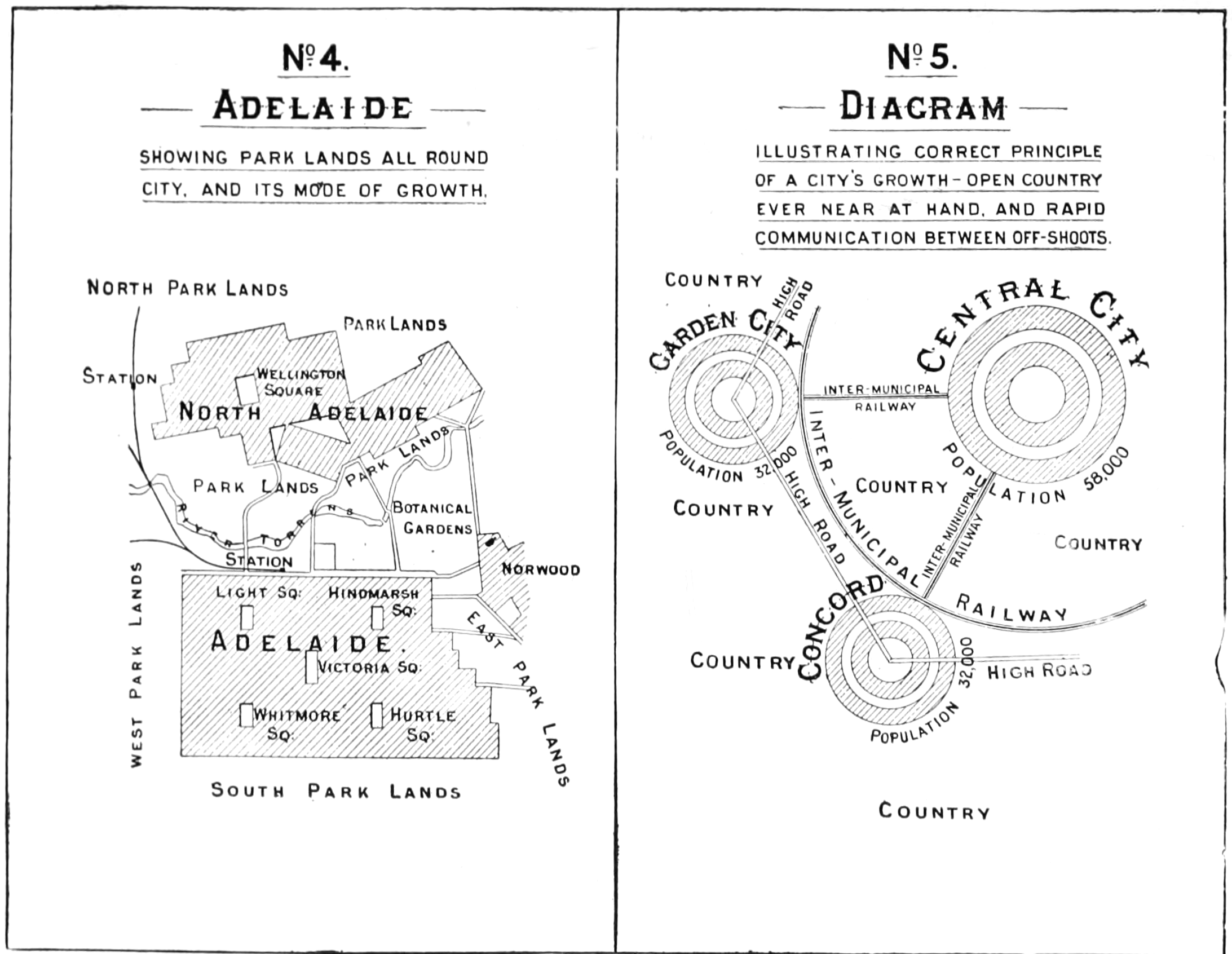 File Garden Cities Of Tomorrow Nos 4 Wikimedia