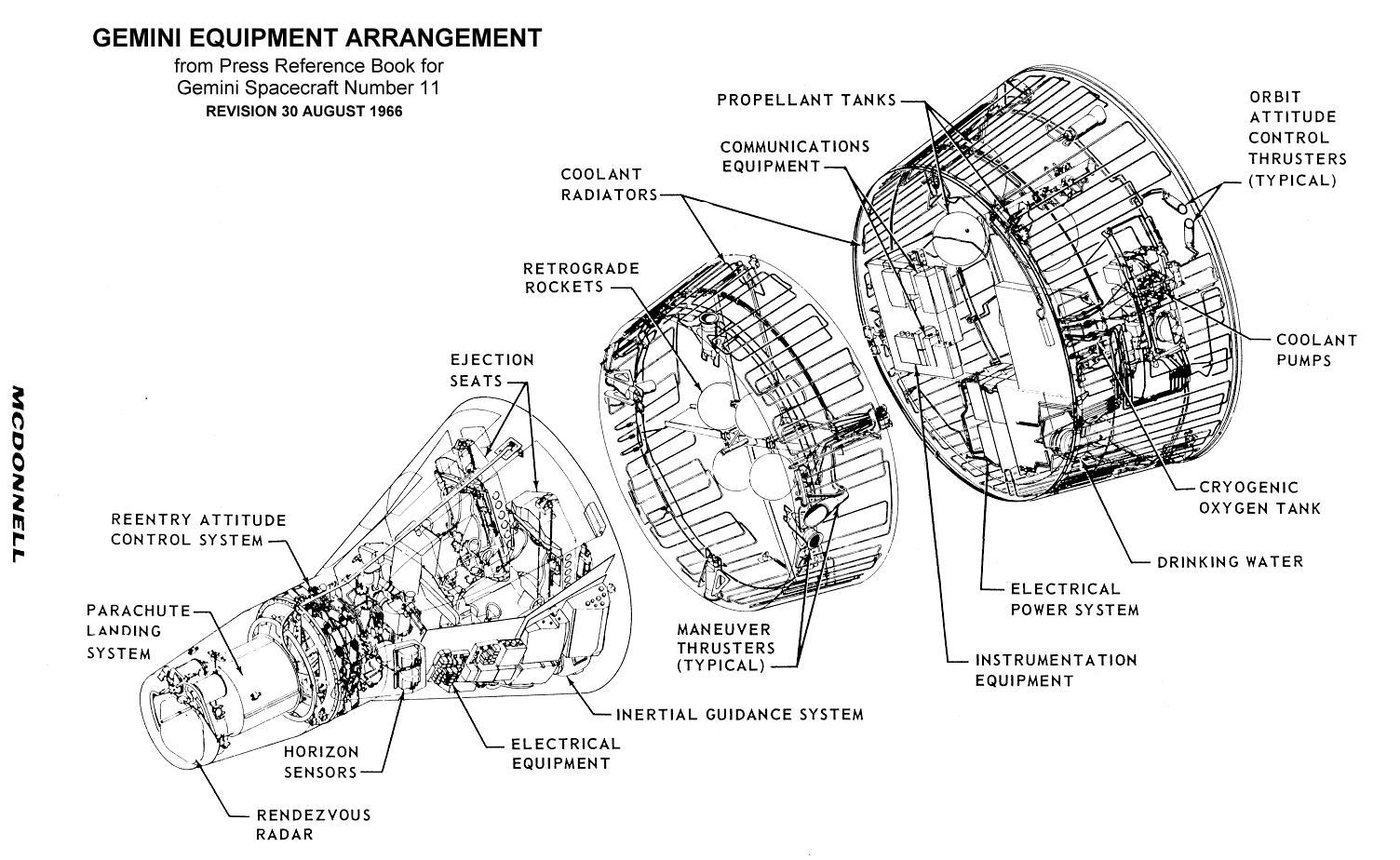 gemini  identifying service module components