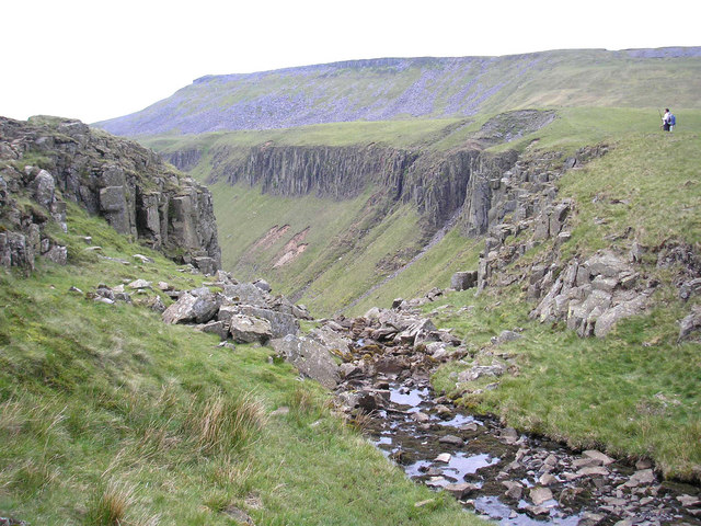 High Cup Nick - geograph.org.uk - 453812