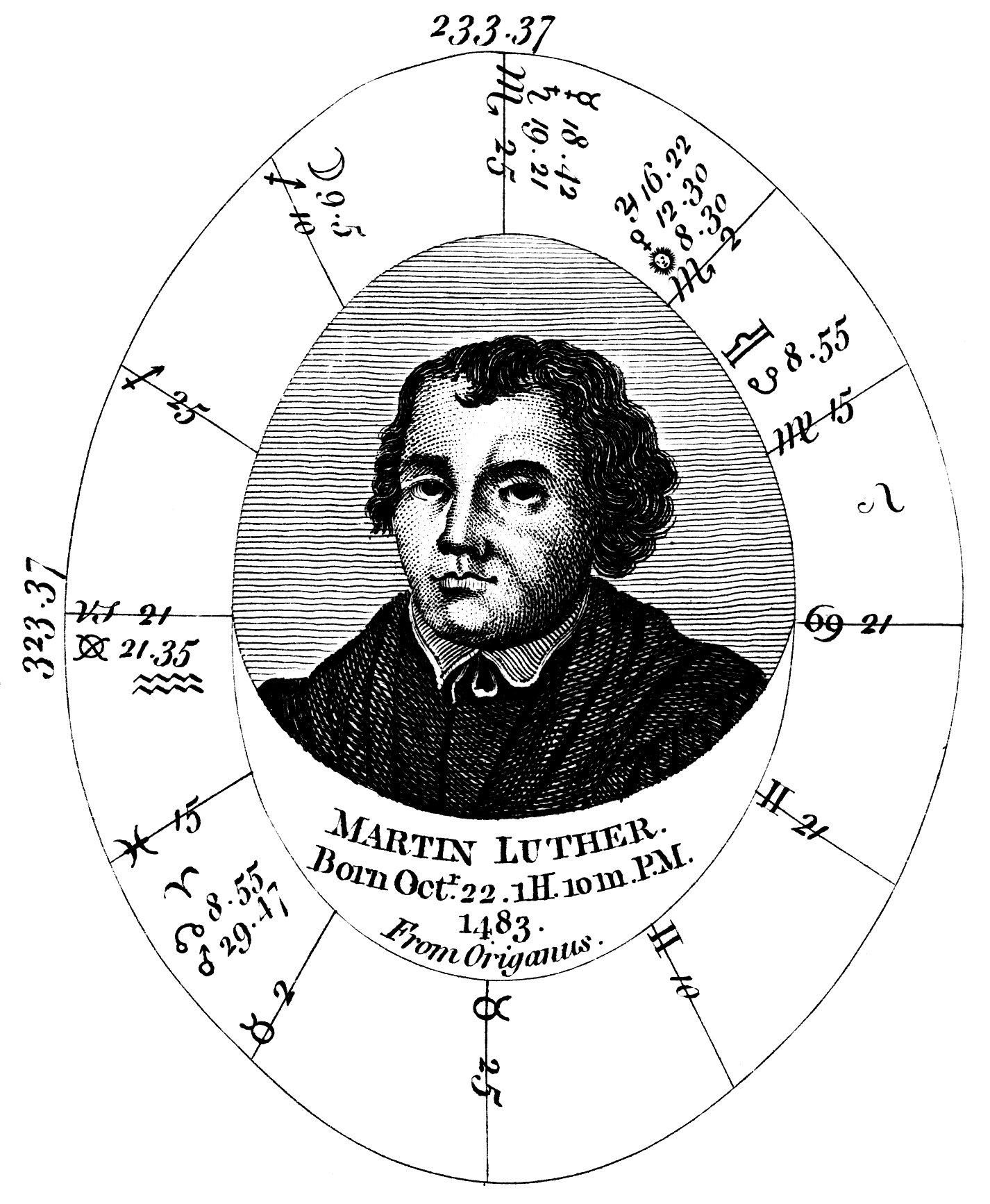 Birth Chart Horoscope: Horoscope-MartinLuther.jpg - Wikipedia,Chart