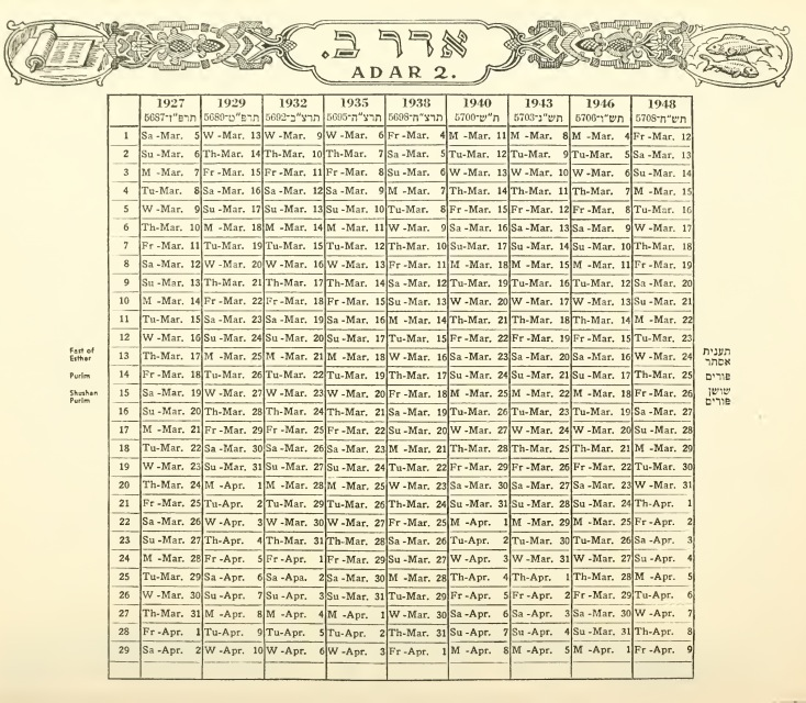 ... Image - the old testament jewish calendar - Seivo Web Search Engine