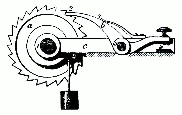 Kultur och teknik Fig 2