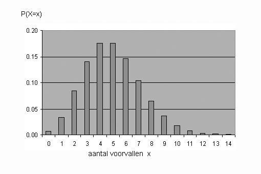 probability theory wikipedia