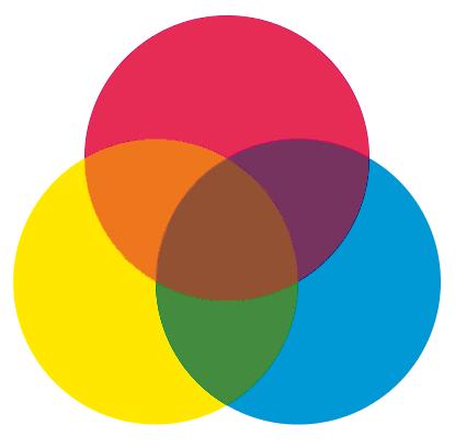 восприятие цвета в системе жкс