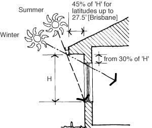 98592 Variable Air Volume Systems moreover High Velocity Air Conditioning Systems moreover Building Electrical Schematic besides Vav System Schematic as well Indoor Track Training. on 98592 variable air volume systems