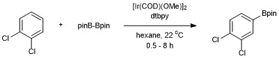 Steric-directing iridium-catalyzed C–H borylation