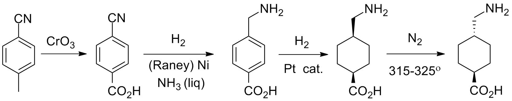 sythesis of triphenylmethanol