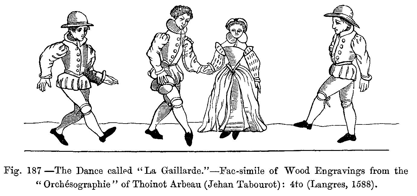 Рисунок в танце служит для перехода одного основного рисунка в другои