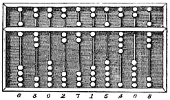 Black and white etching of an abacus.