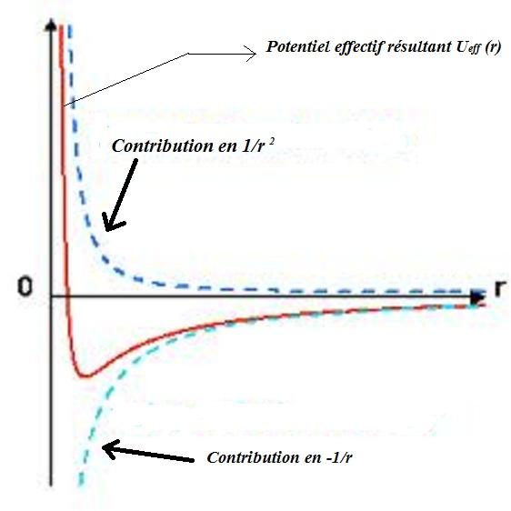 Diagramme de venn sous r edgrafik diagramme de venn sous r fichiercourbe potentiel effectifg u2014 wikipdia ccuart Images