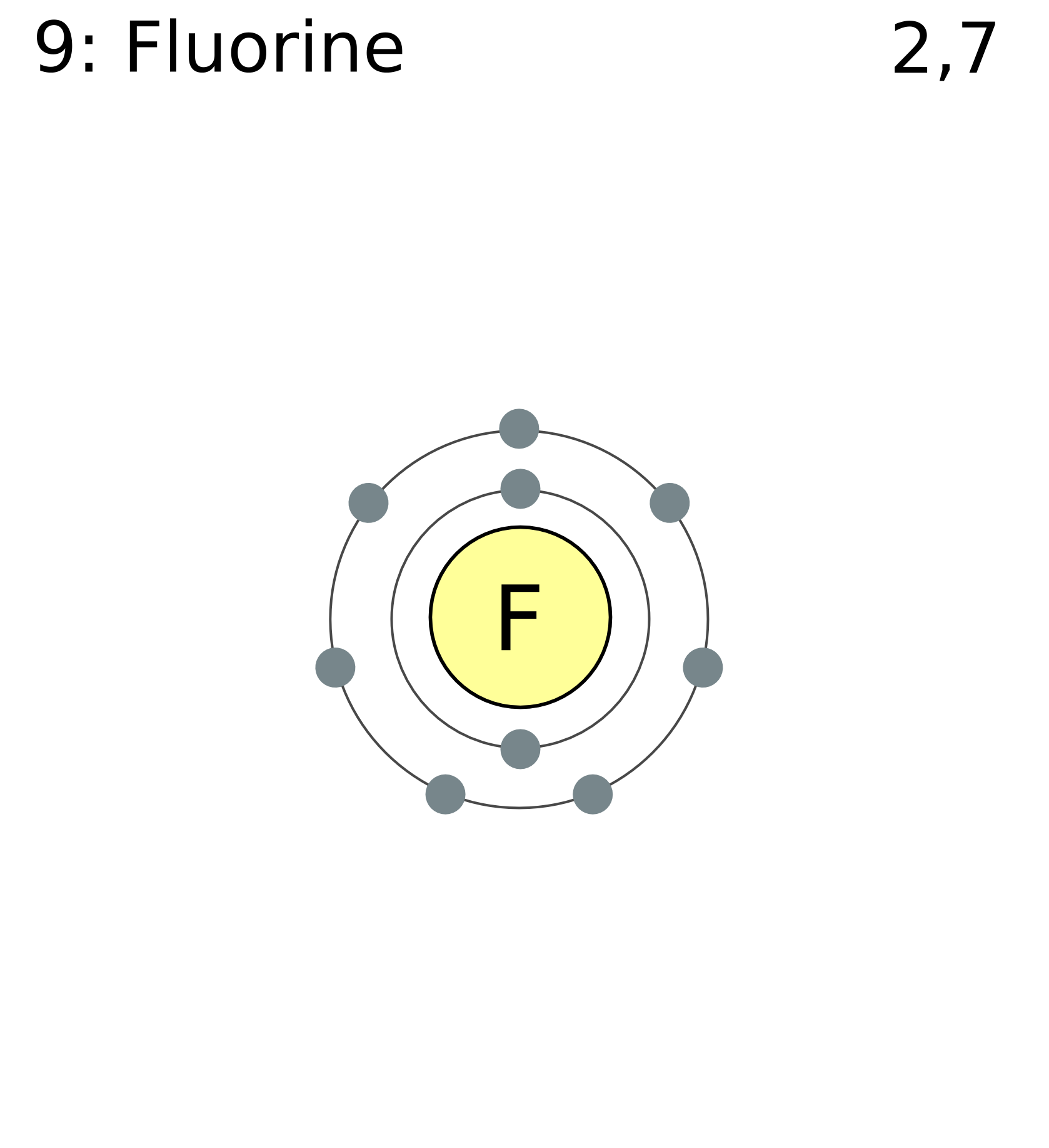 Fluorine the element you can smile for the benefits of fluorine fluorine the element you can smile for gamestrikefo Choice Image