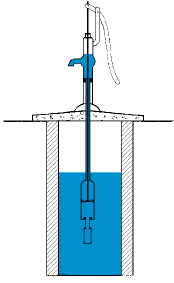 Drinking Water Pump  Gallon