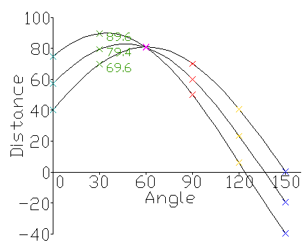 Hough space plot example.png