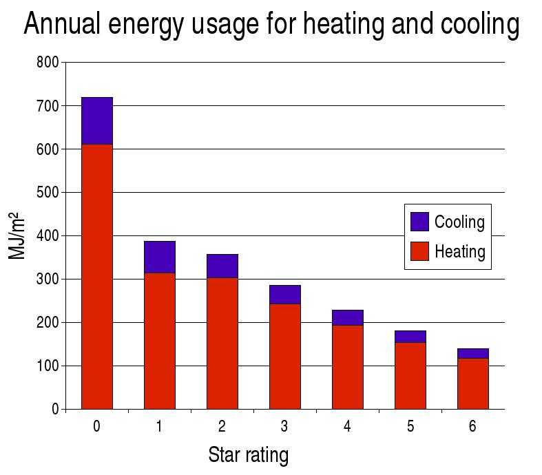 House Energy Rating Wikipedia