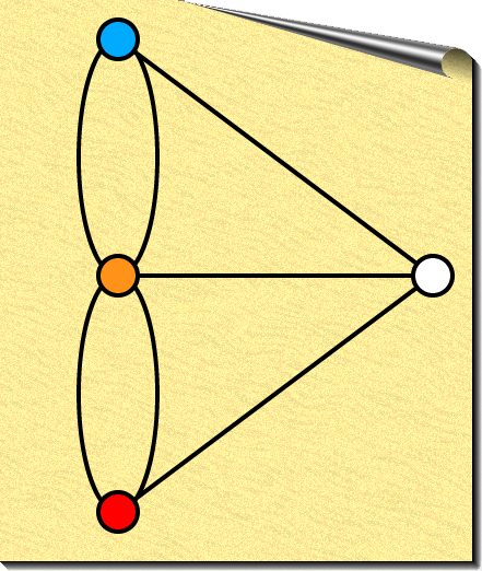 File:Koenigsberg Bridges Variations Graph7.png