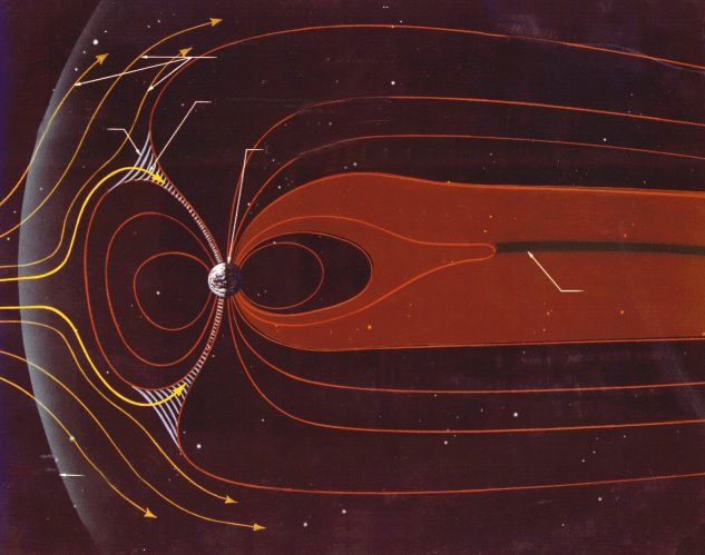 Diagram of our magnetosphere