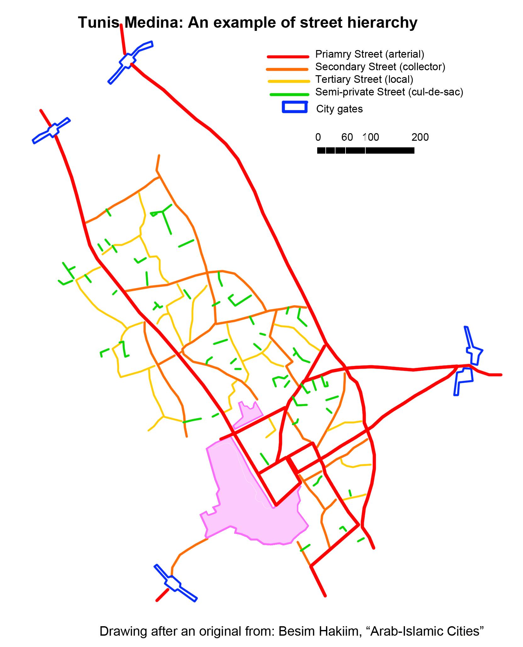 Plot Diagram Example: MedinaTunisStreetNetwork.jpg - Wikimedia Commons,Chart