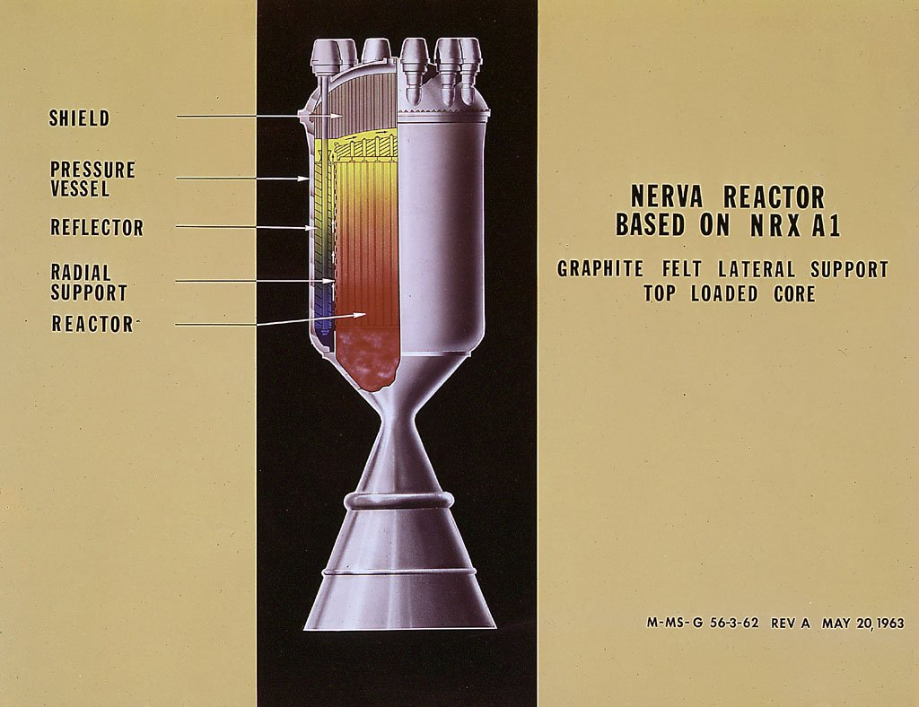 Nuclear engines for spacecraft