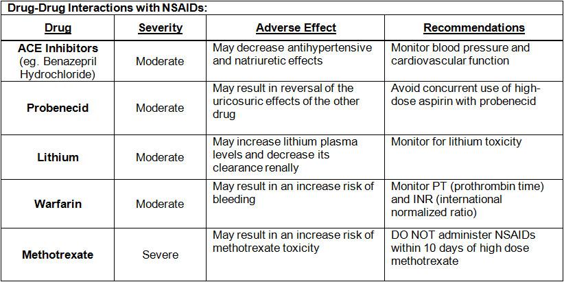 Methotrexate Without Prescription