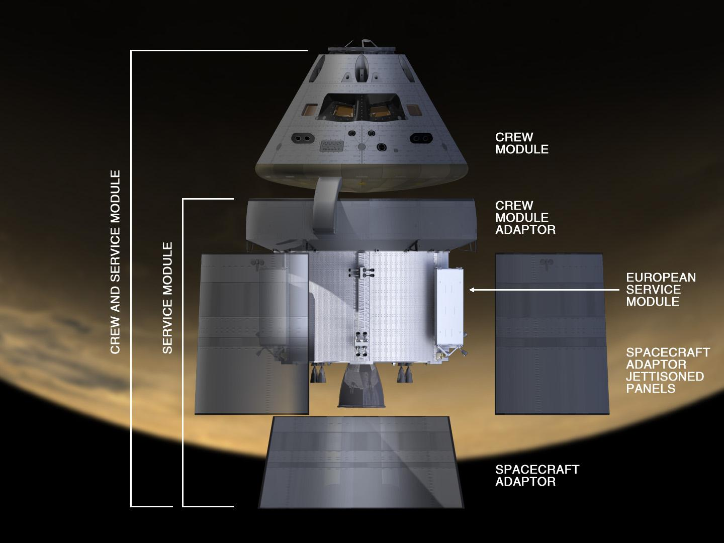 Atv Orion Derived Esa Crew Capsule Science Amp Spaceflight
