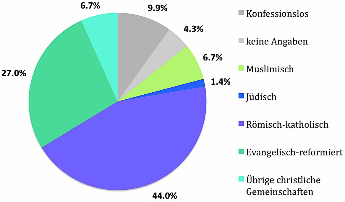 Spanien Tschechien Statistik