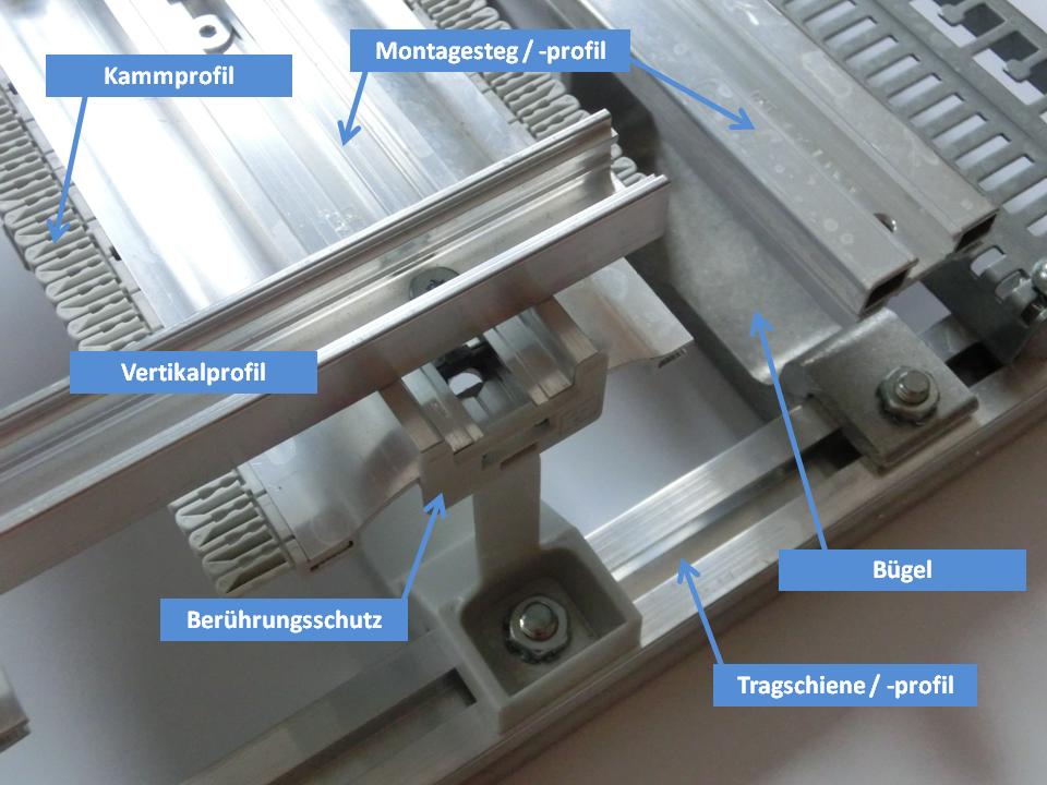 Großartig Verdrahtungssystem Fotos - Die Besten Elektrischen ...