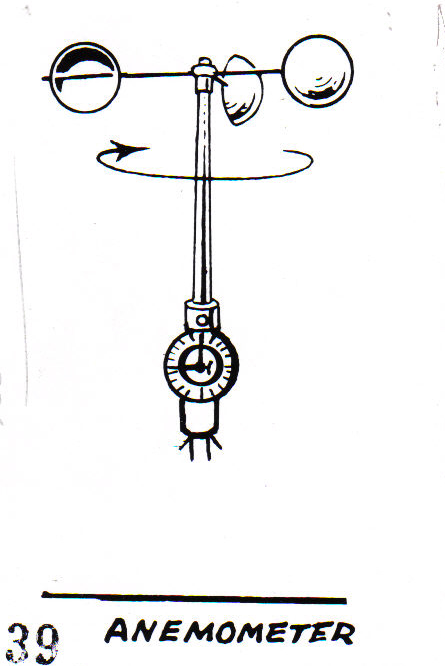 ANEMOMETER FOR KIDS - Page 2