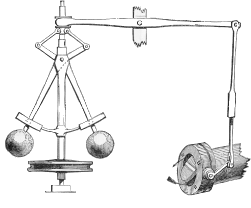 File:Centrifugal governor.png - Wikipedia, the free encyclopedia