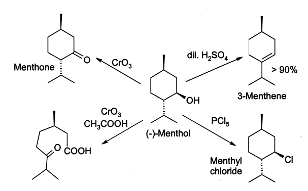 File:Menthol synthesis.png - Wikipedia, the free encyclopedia