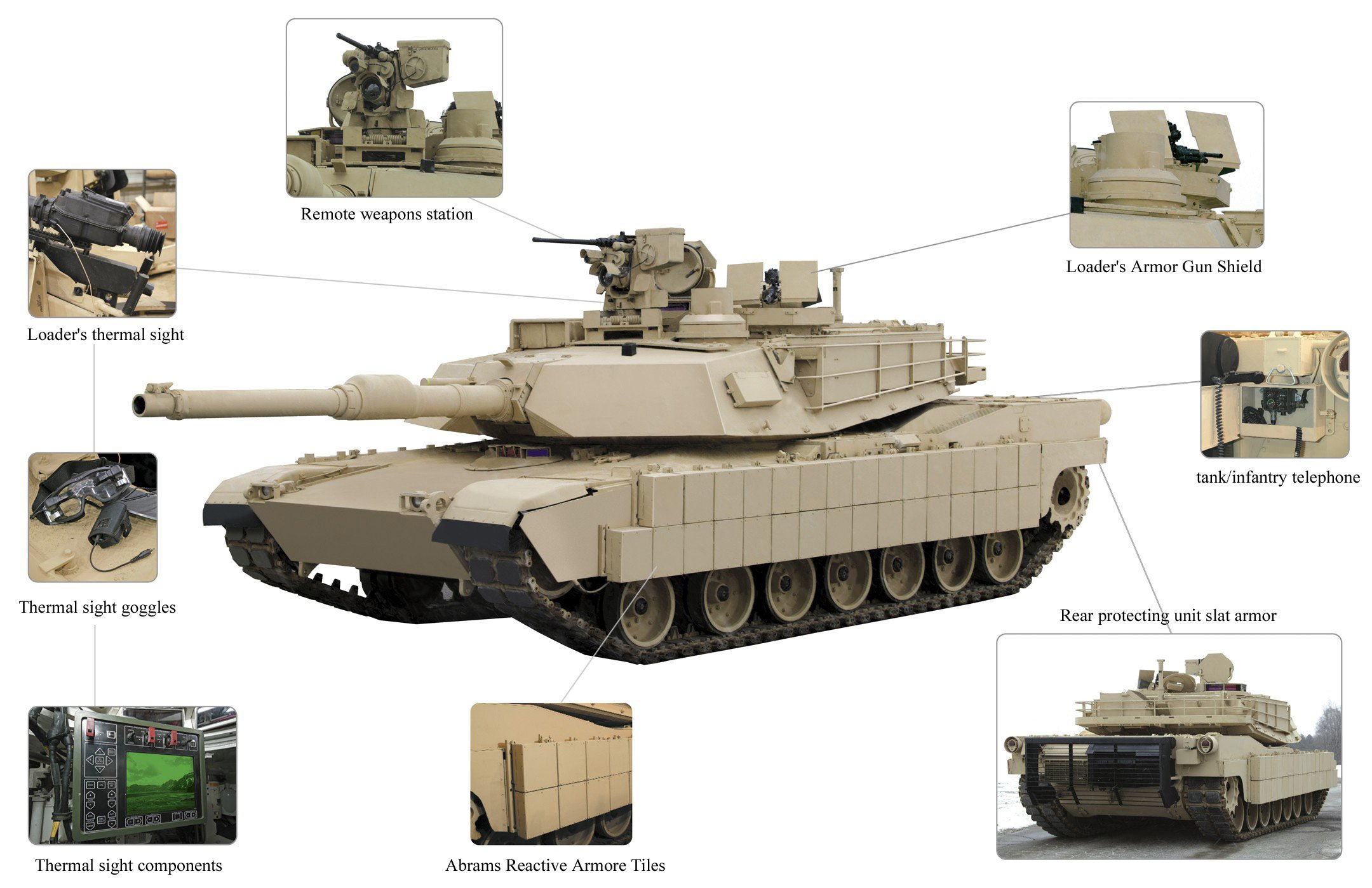 M1A2 Abrams MBT (Main Battle Tank) with TUSK (Tactical Urban Survival Kit)