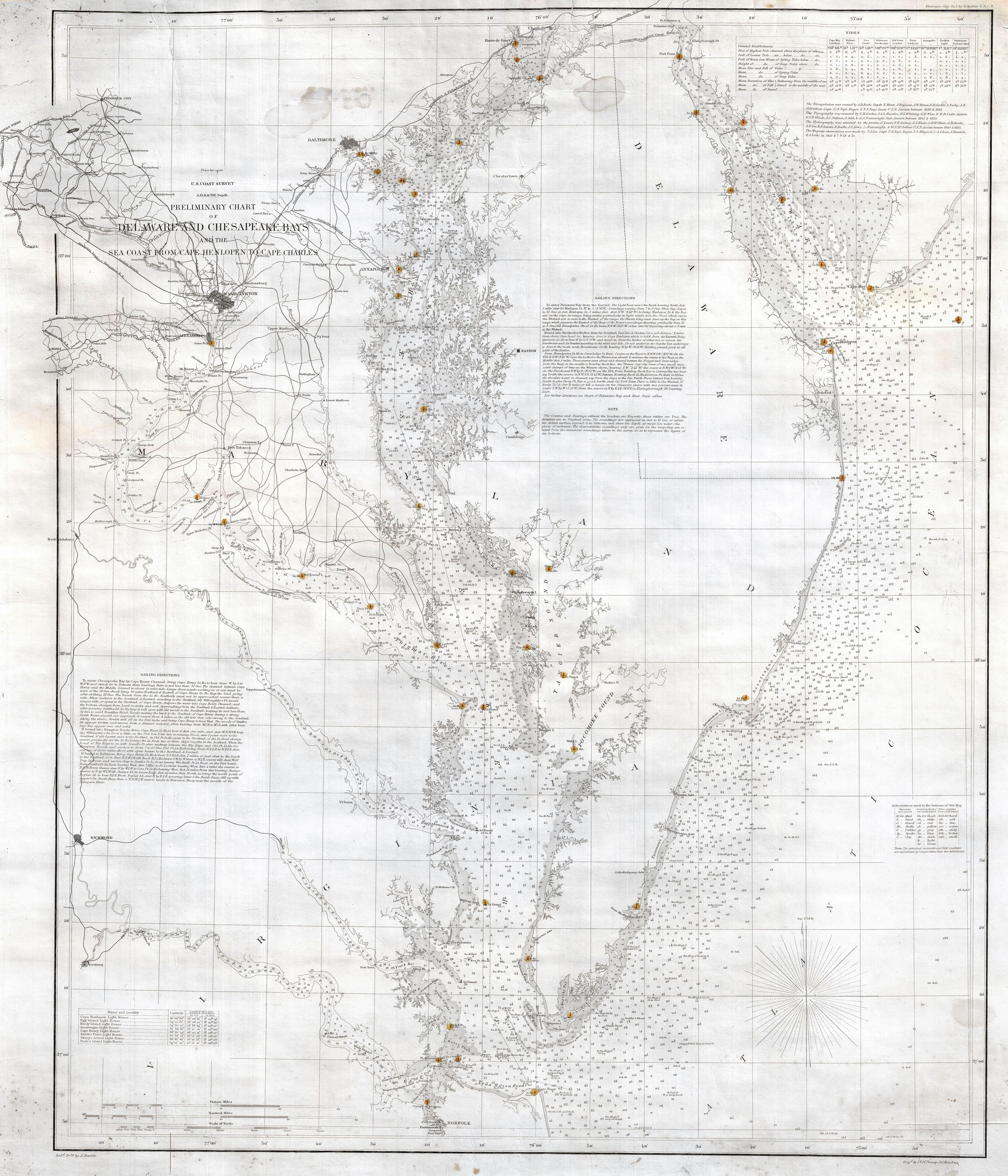 Marine Chart: 1855 U.S. Coast Survey Nautical Chart or Map of the ,Chart