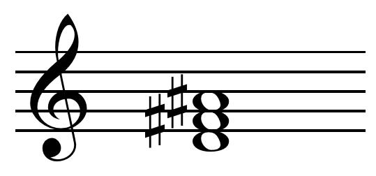 A Augmented Triad Augmented triad on D