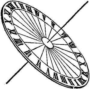 Reloj ecuatorial wikipedia la enciclopedia libre - Mecanismo para reloj de pared ...