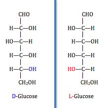Enantiomeri del glucosio, con evidenziata la configurazione D,L