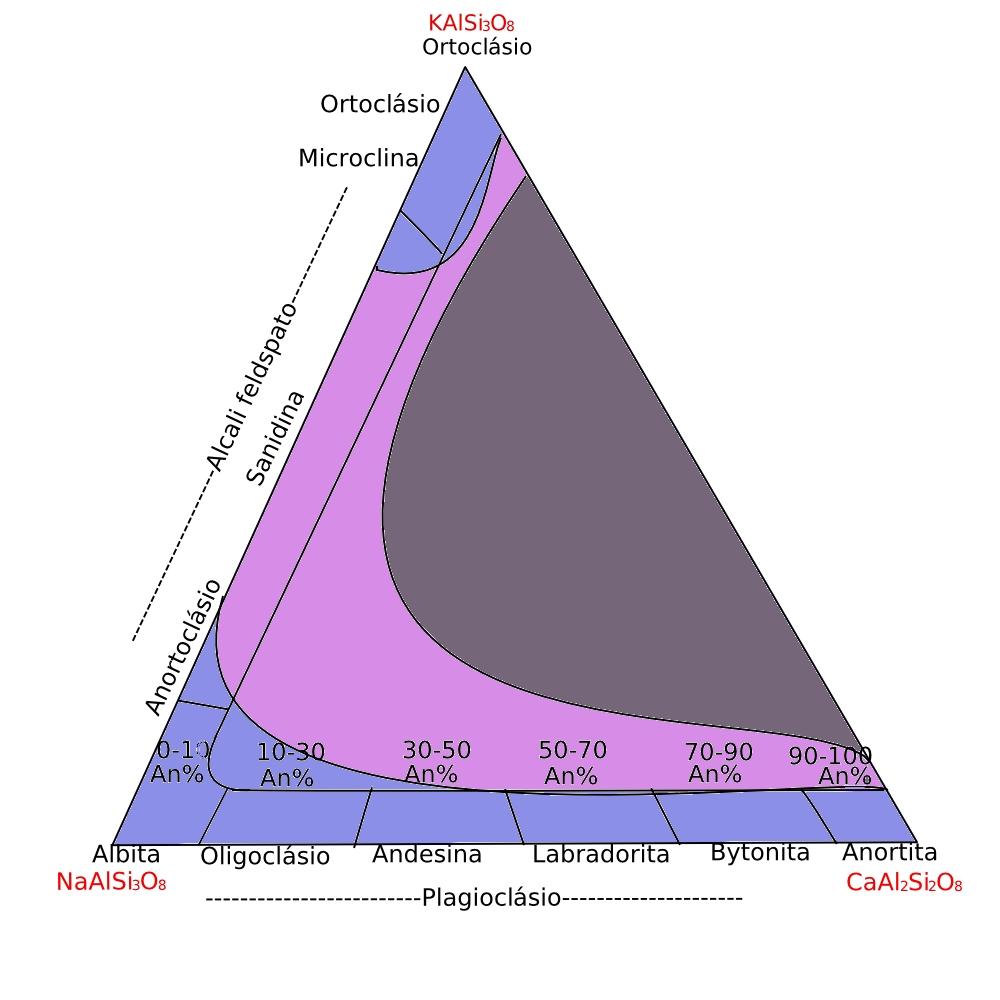 Skalenie alkaliczne     Wikipedia  wolna encyklopedia