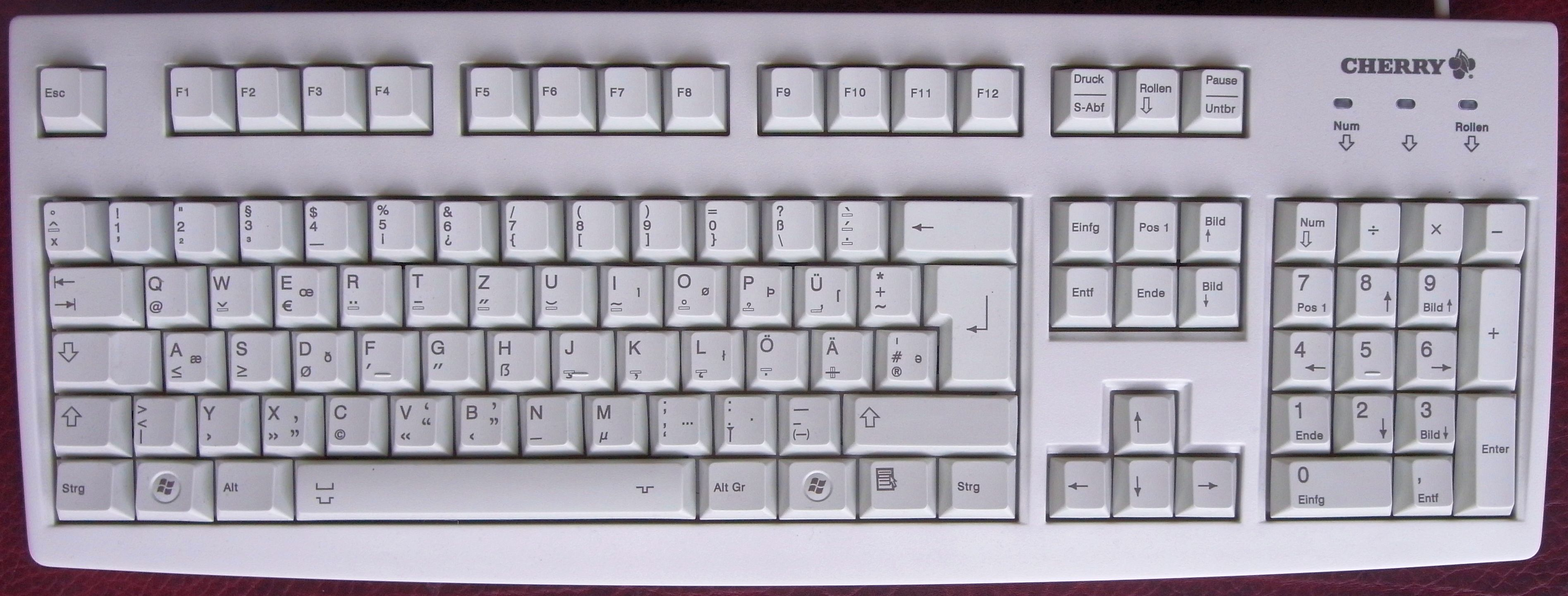 Esc key wikiwand biocorpaavc Images